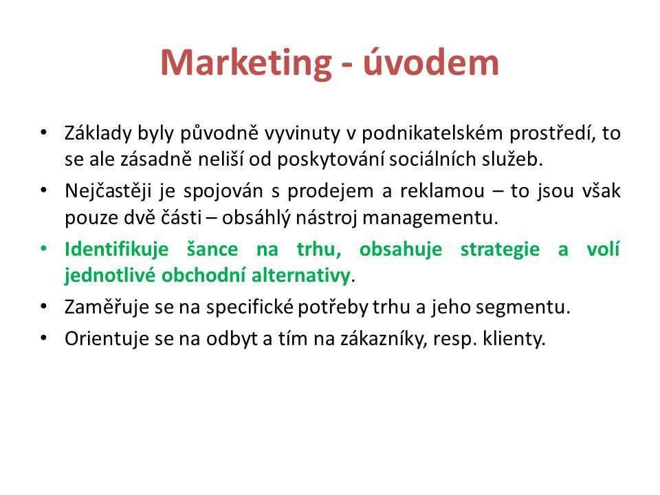Marketing - úvodem Základy byly původně vyvinuty v podnikatelském prostředí, to se ale zásadně neliší od poskytování sociálních služeb.