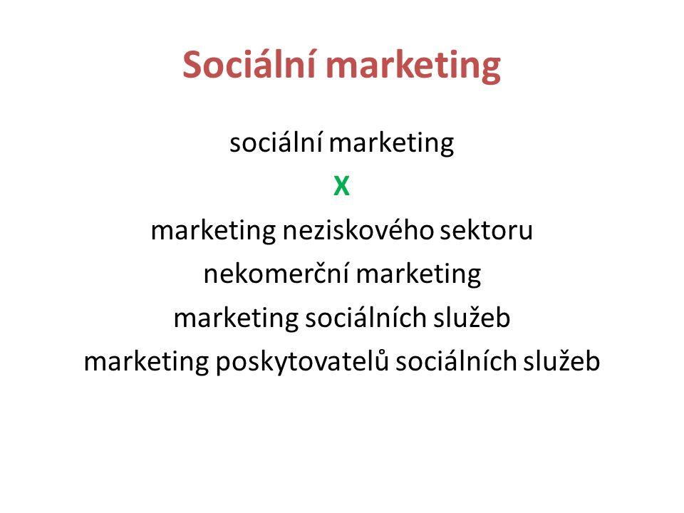 Sociální marketing sociální marketing X marketing neziskového sektoru nekomerční marketing marketing sociálních služeb marketing poskytovatelů sociálních služeb