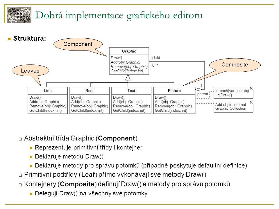 Composite – obecná struktura pozor! diskuse později