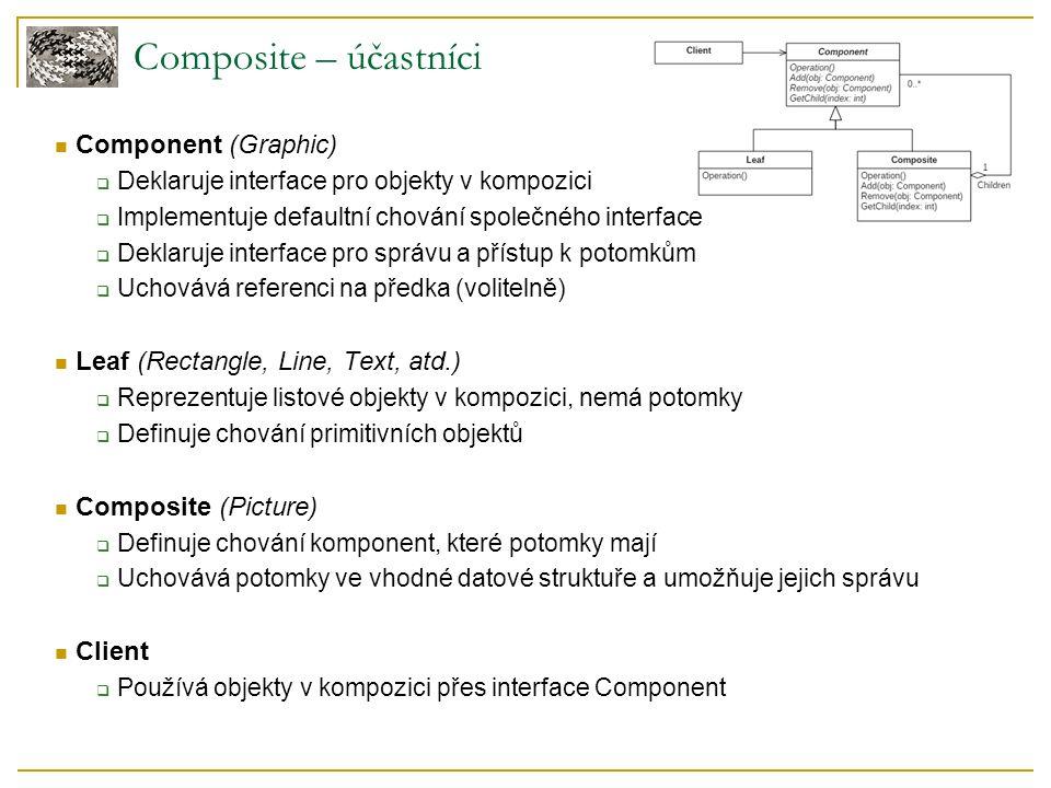 Composite – účastníci Component (Graphic)  Deklaruje interface pro objekty v kompozici  Implementuje defaultní chování společného interface  Deklaruje interface pro správu a přístup k potomkům  Uchovává referenci na předka (volitelně) Leaf (Rectangle, Line, Text, atd.)  Reprezentuje listové objekty v kompozici, nemá potomky  Definuje chování primitivních objektů Composite (Picture)  Definuje chování komponent, které potomky mají  Uchovává potomky ve vhodné datové struktuře a umožňuje jejich správu Client  Používá objekty v kompozici přes interface Component