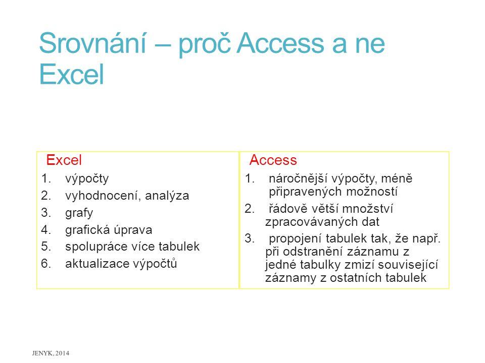 Srovnání – proč Access a ne Excel Excel 1.výpočty 2.vyhodnocení, analýza 3.grafy 4.grafická úprava 5.spolupráce více tabulek 6.aktualizace výpočtů Acc