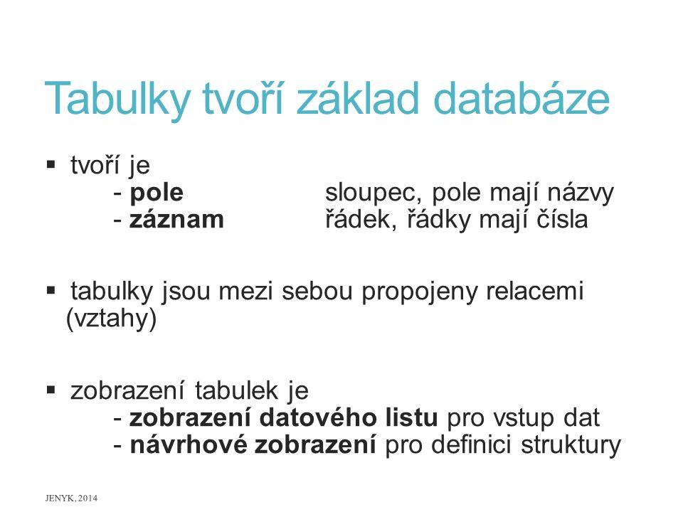 Tabulky tvoří základ databáze  tvoří je - pole sloupec, pole mají názvy - záznam řádek, řádky mají čísla  tabulky jsou mezi sebou propojeny relacemi