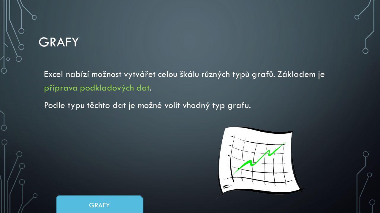 GRAFY Excel nabízí možnost vytvářet celou škálu různých typů grafů.