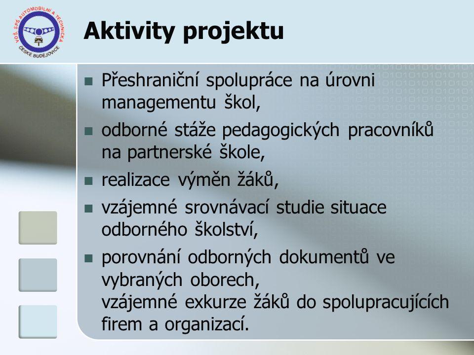 Aktivity projektu Přeshraniční spolupráce na úrovni managementu škol, odborné stáže pedagogických pracovníků na partnerské škole, realizace výměn žáků