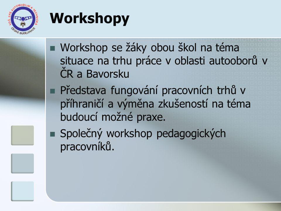 Workshopy Workshop se žáky obou škol na téma situace na trhu práce v oblasti autooborů v ČR a Bavorsku Představa fungování pracovních trhů v příhranič