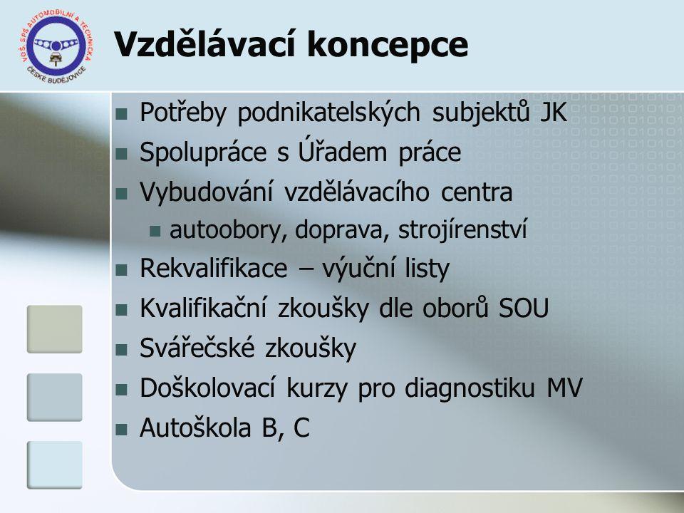 Spolupráce v regionu zabezpečení teoretické i praktické výuky spolu s renovovanými firmami ŠKODA AUTO ČSAD JIHOTRANS MOTOR JIKOV GROZ-BECKER KERN-LIEBERS MERCEDES DPMČB ČESKÉ DRÁHY ROBERT BOSCH BUY&DRIVE RENAULT SCANIA HYUNDAI CITROEN