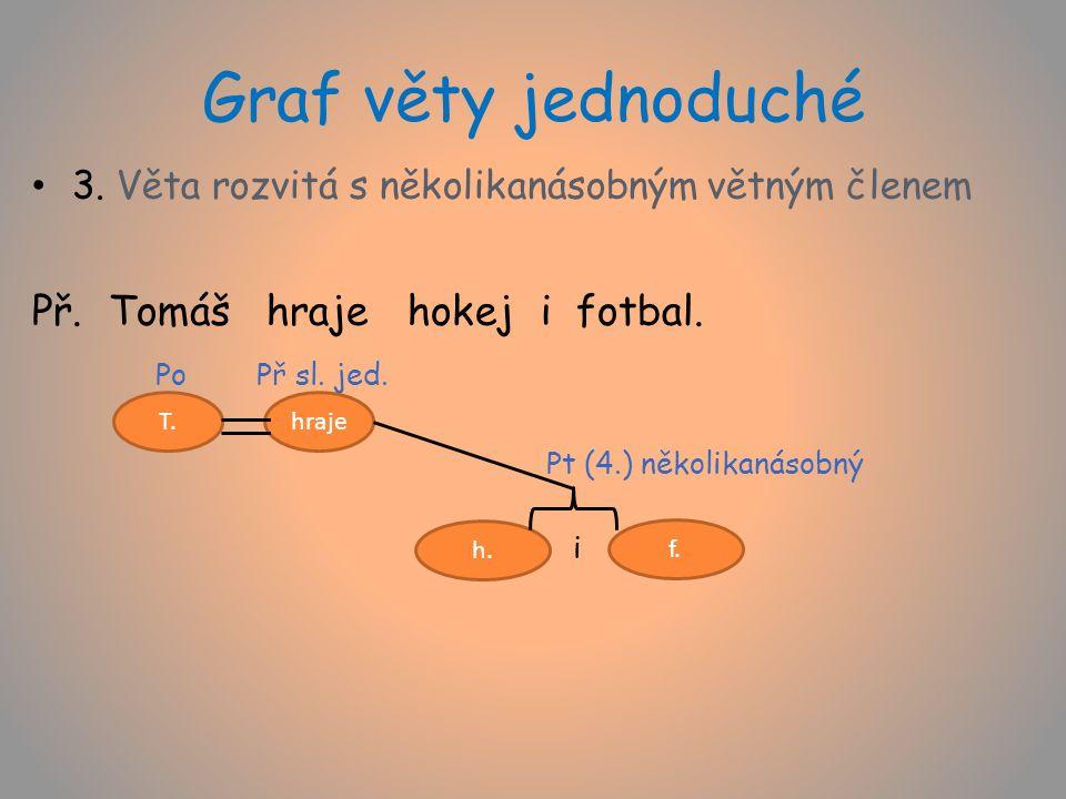 Graf věty jednoduché 3. Věta rozvitá s několikanásobným větným členem Př.