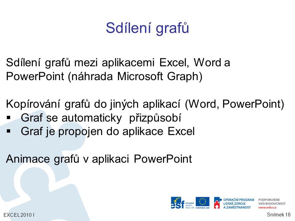 Sdílení grafů Sdílení grafů mezi aplikacemi Excel, Word a PowerPoint (náhrada Microsoft Graph) Kopírování grafů do jiných aplikací (Word, PowerPoint)  Graf se automaticky přizpůsobí  Graf je propojen do aplikace Excel Animace grafů v aplikaci PowerPoint Snímek 18 EXCEL 2010 I