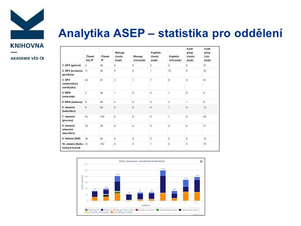 Analytika ASEP – statistika pro oddělení