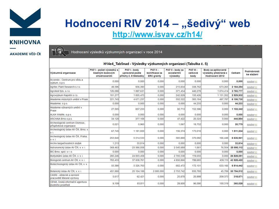 """Hodnocení RIV 2014 – """"šedivý web http://www.isvav.cz/h14/"""