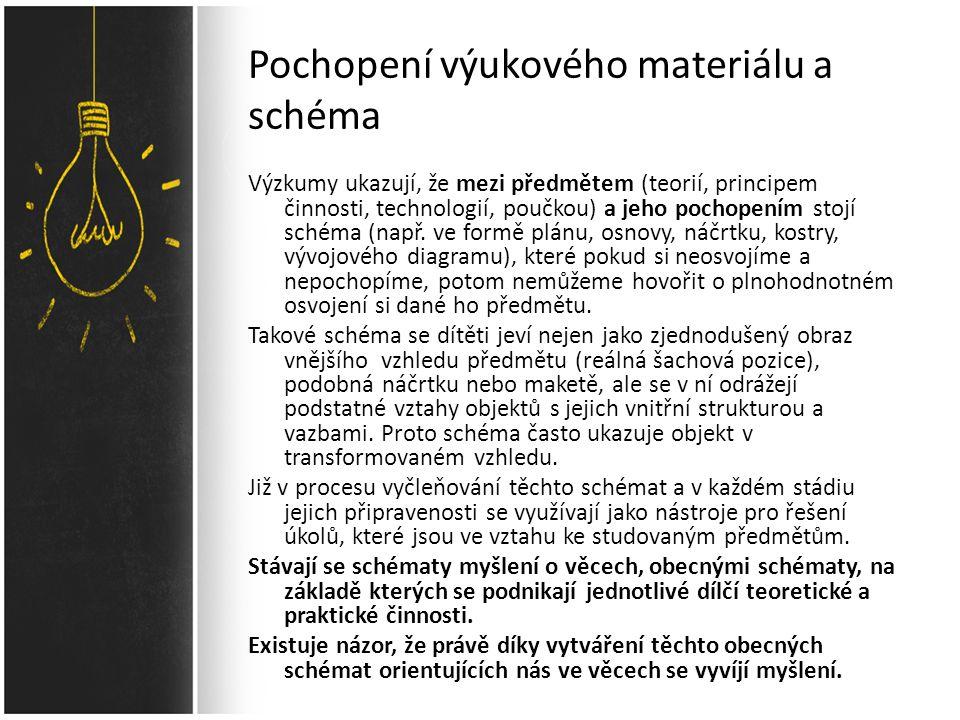 Pochopení výukového materiálu a schéma Výzkumy ukazují, že mezi předmětem (teorií, principem činnosti, technologií, poučkou) a jeho pochopením stojí schéma (např.