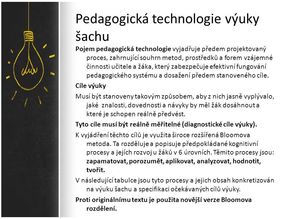 Pedagogická technologie výuky šachu Pojem pedagogická technologie vyjadřuje předem projektovaný proces, zahrnující souhrn metod, prostředků a forem vzájemné činnosti učitele a žáka, který zabezpečuje efektivní fungování pedagogického systému a dosažení předem stanoveného cíle.