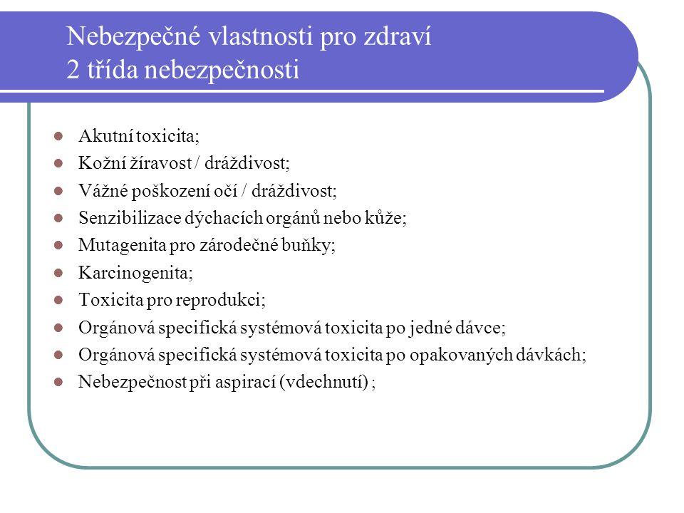 Akutní toxicita; Kožní žíravost / dráždivost; Vážné poškození očí / dráždivost; Senzibilizace dýchacích orgánů nebo kůže; Mutagenita pro zárodečné buň