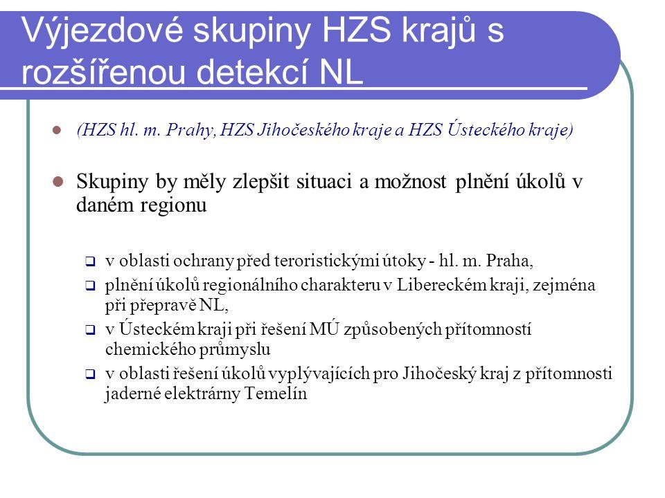 Výjezdové skupiny HZS krajů s rozšířenou detekcí NL (HZS hl. m. Prahy, HZS Jihočeského kraje a HZS Ústeckého kraje) Skupiny by měly zlepšit situaci a
