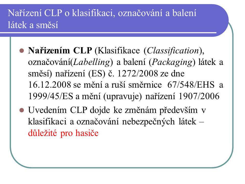 Nařizením CLP (Klasifikace (Classification), označování(Labelling) a balení (Packaging) látek a směsí) nařízení (ES) č. 1272/2008 ze dne 16.12.2008 se
