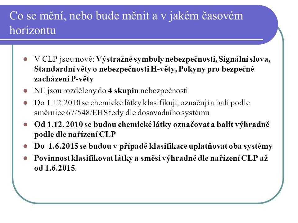 V CLP jsou nové: Výstražné symboly nebezpečnosti, Signální slova, Standardní věty o nebezpečnosti H-věty, Pokyny pro bezpečné zacházení P-věty NL jsou