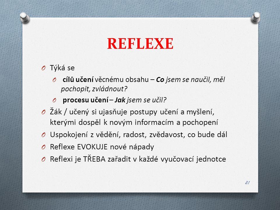REFLEXE O Týká se O cílů učení věcnému obsahu – Co jsem se naučil, měl pochopit, zvládnout.