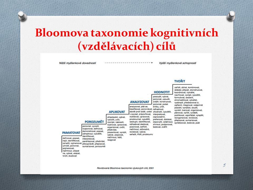 Bloomova taxonomie kognitivních (vzdělávacích) cílů 5