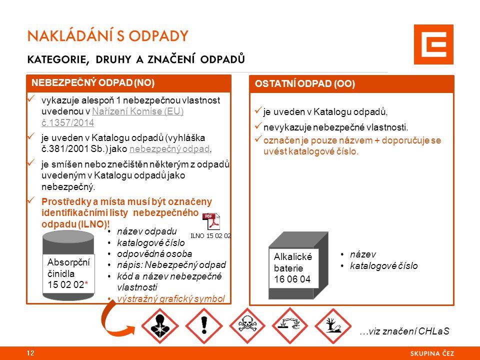 12 NAKLÁDÁNÍ S ODPADY kategorie, druhy a značení odpadů vykazuje alespoň 1 nebezpečnou vlastnost uvedenou v Nařízení Komise (EU) č.1357/2014Nařízení Komise (EU) č.1357/2014 je uveden v Katalogu odpadů (vyhláška č.381/2001 Sb.) jako nebezpečný odpad,nebezpečný odpad je smíšen nebo znečištěn některým z odpadů uvedeným v Katalogu odpadů jako nebezpečný.