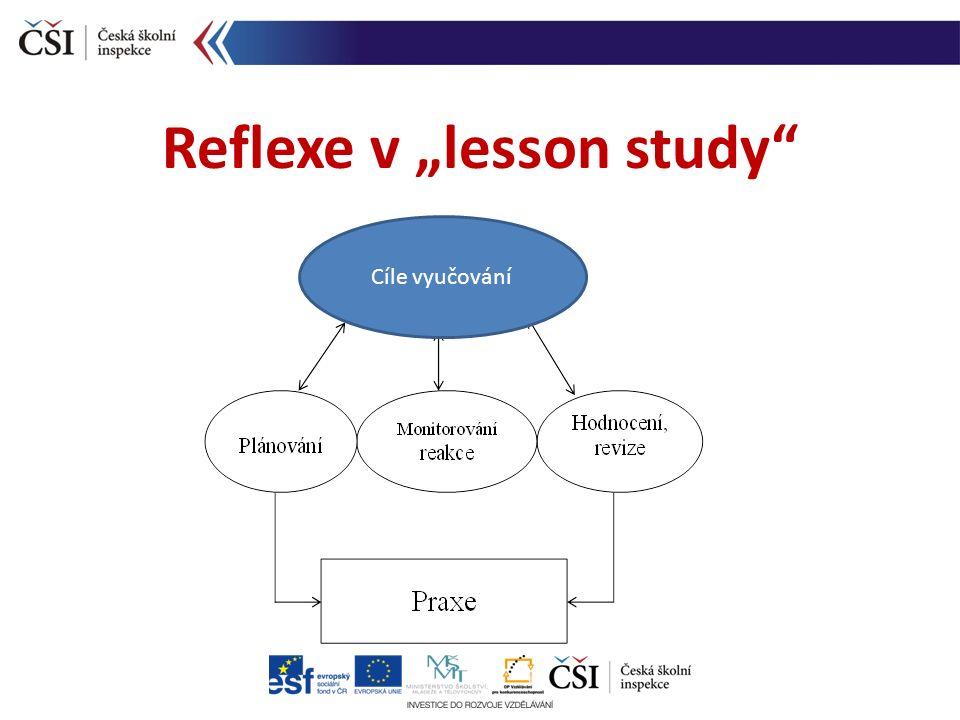 """Reflexe v """"lesson study Cíle vyučování"""