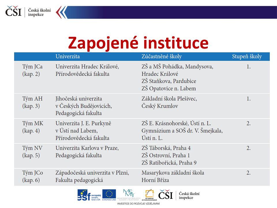 Zapojené instituce