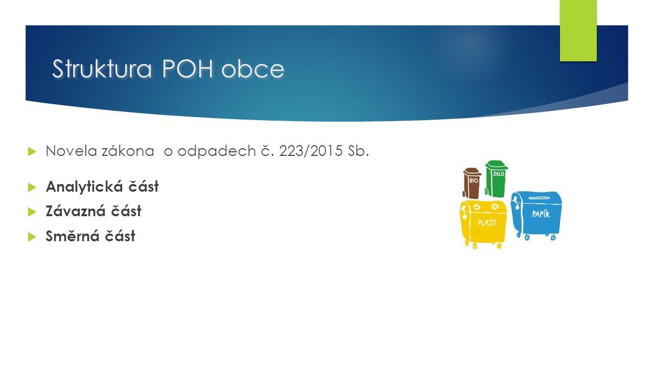 Struktura POH obce  Novela zákona o odpadech č. 223/2015 Sb.