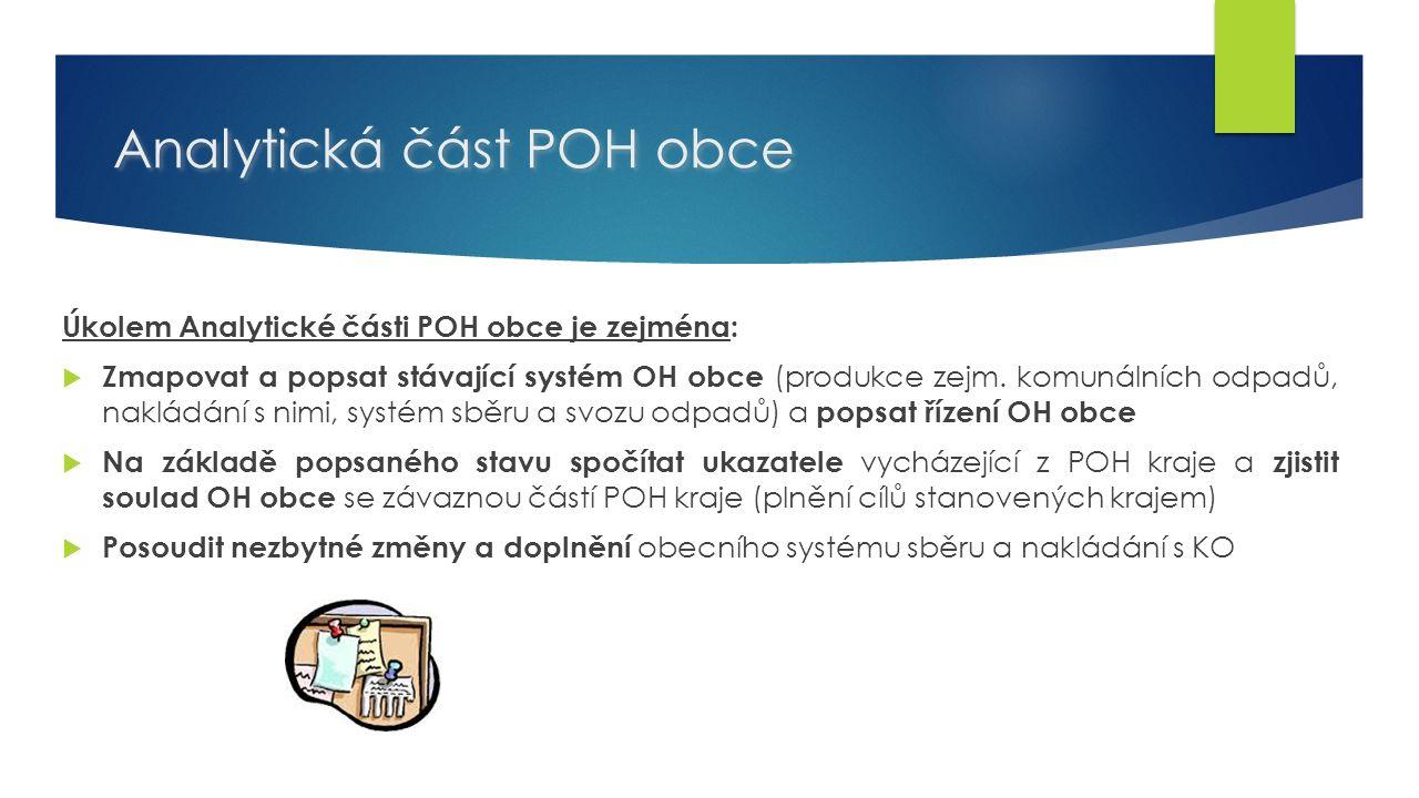 Analytická část POH obce Úkolem Analytické části POH obce je zejména:  Zmapovat a popsat stávající systém OH obce (produkce zejm.