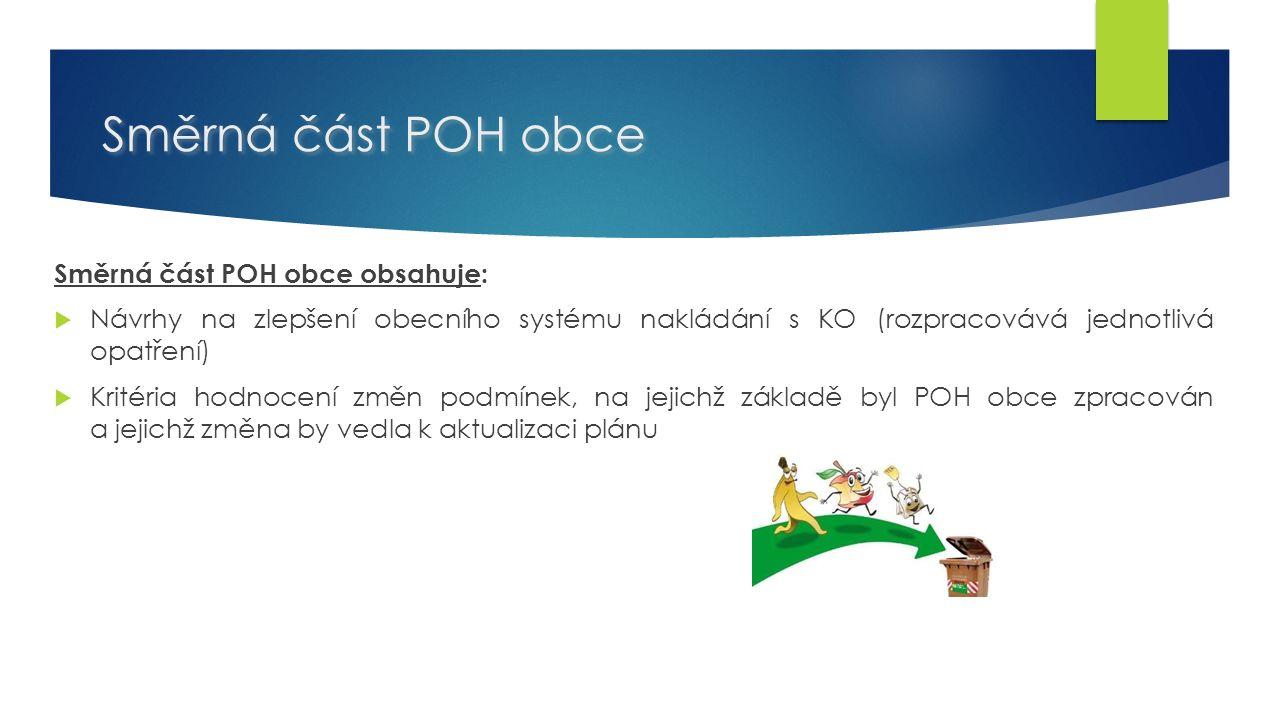 Směrná část POH obce Směrná část POH obce obsahuje:  Návrhy na zlepšení obecního systému nakládání s KO (rozpracovává jednotlivá opatření)  Kritéria hodnocení změn podmínek, na jejichž základě byl POH obce zpracován a jejichž změna by vedla k aktualizaci plánu