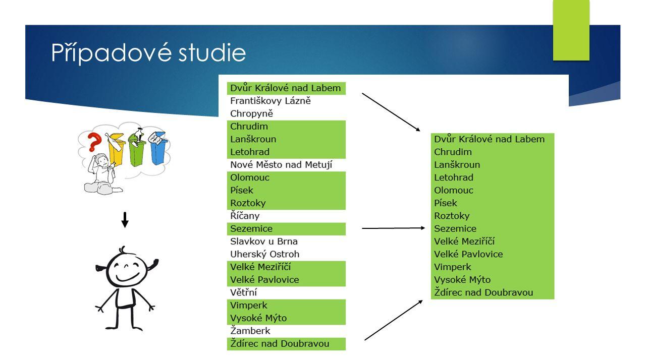 Příklad případových studií z vybraných obcí Všechny případové studie dobré praxe jsou k dispozici ke stažení na adrese: http://www.ingpavelnovak.cz/veda/municipalni/studie1 /