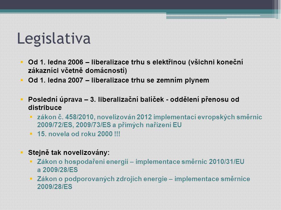 Legislativa  Od 1.