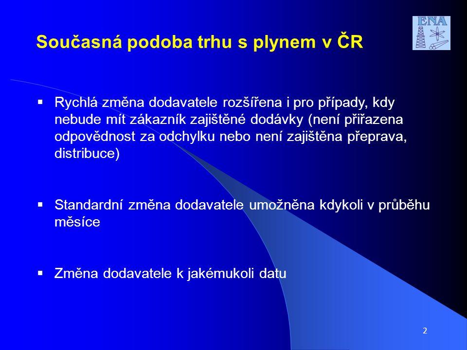 2 Současná podoba trhu s plynem v ČR  Rychlá změna dodavatele rozšířena i pro případy, kdy nebude mít zákazník zajištěné dodávky (není přiřazena odpovědnost za odchylku nebo není zajištěna přeprava, distribuce)  Standardní změna dodavatele umožněna kdykoli v průběhu měsíce  Změna dodavatele k jakémukoli datu