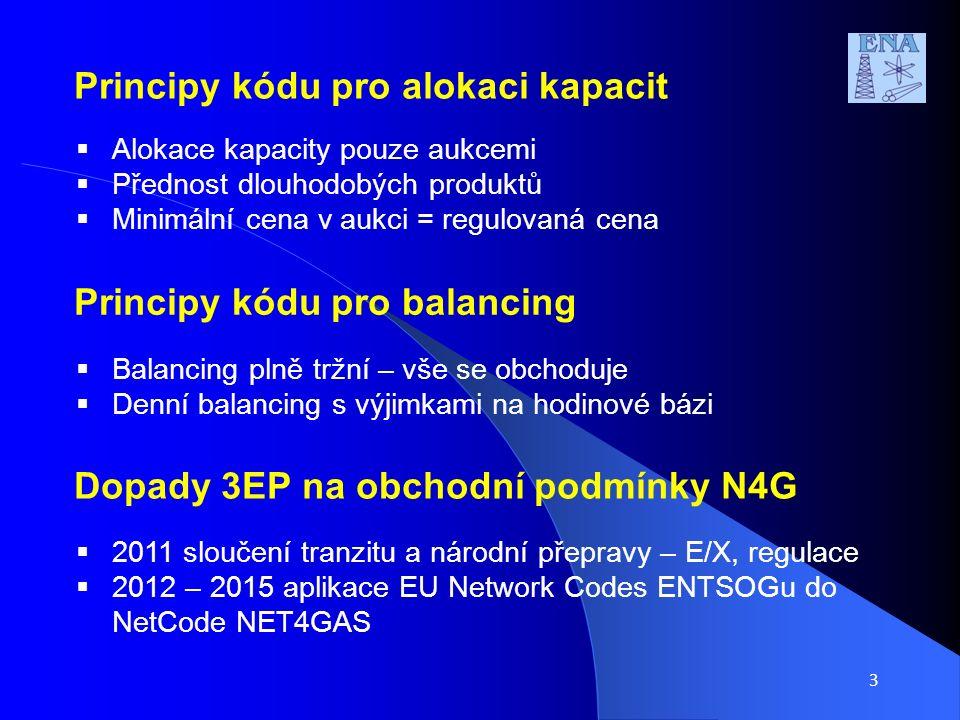3 Principy kódu pro alokaci kapacit  Alokace kapacity pouze aukcemi  Přednost dlouhodobých produktů  Minimální cena v aukci = regulovaná cena Principy kódu pro balancing  Balancing plně tržní – vše se obchoduje  Denní balancing s výjimkami na hodinové bázi Dopady 3EP na obchodní podmínky N4G  2011 sloučení tranzitu a národní přepravy – E/X, regulace  2012 – 2015 aplikace EU Network Codes ENTSOGu do NetCode NET4GAS