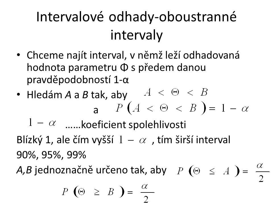 Intervalové odhady-oboustranné intervaly Chceme najít interval, v němž leží odhadovaná hodnota parametru Φ s předem danou pravděpodobností 1-α Hledám A a B tak, aby a ……koeficient spolehlivosti Blízký 1, ale čím vyšší, tím širší interval 90%, 95%, 99% A,B jednoznačně určeno tak, aby