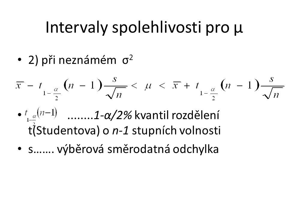 Intervaly spolehlivosti pro µ 2) při neznámém σ 2........1-α/2% kvantil rozdělení t(Studentova) o n-1 stupních volnosti s…….