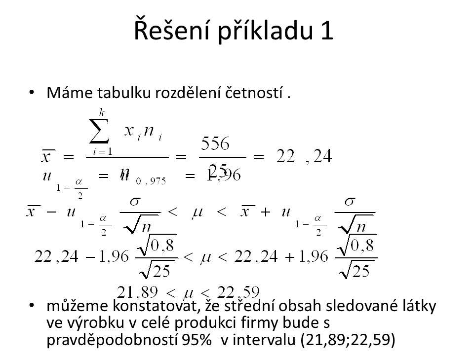 Řešení příkladu 1 Máme tabulku rozdělení četností.
