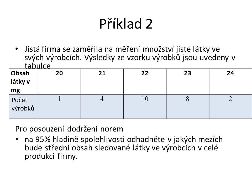 Příklad 2 Jistá firma se zaměřila na měření množství jisté látky ve svých výrobcích.