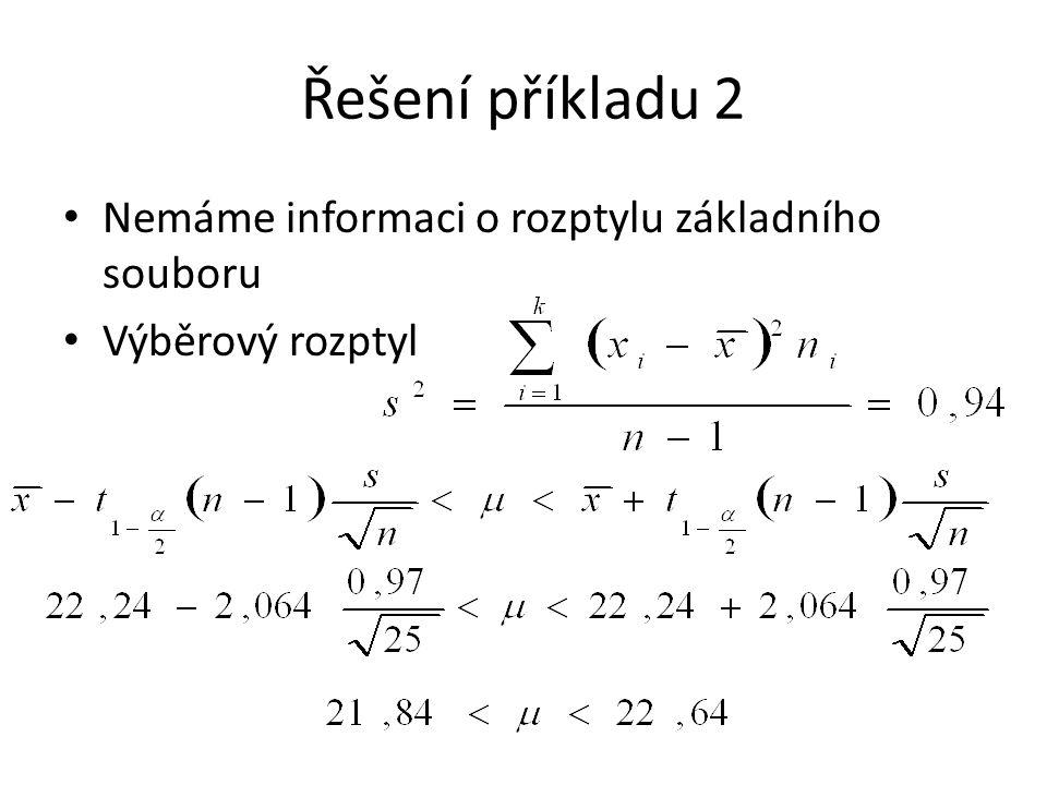 Řešení příkladu 2 Nemáme informaci o rozptylu základního souboru Výběrový rozptyl