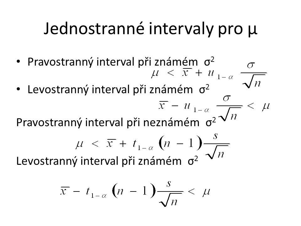 Jednostranné intervaly pro µ Pravostranný interval při známém σ 2 Levostranný interval při známém σ 2 Pravostranný interval při neznámém σ 2 Levostranný interval při známém σ 2
