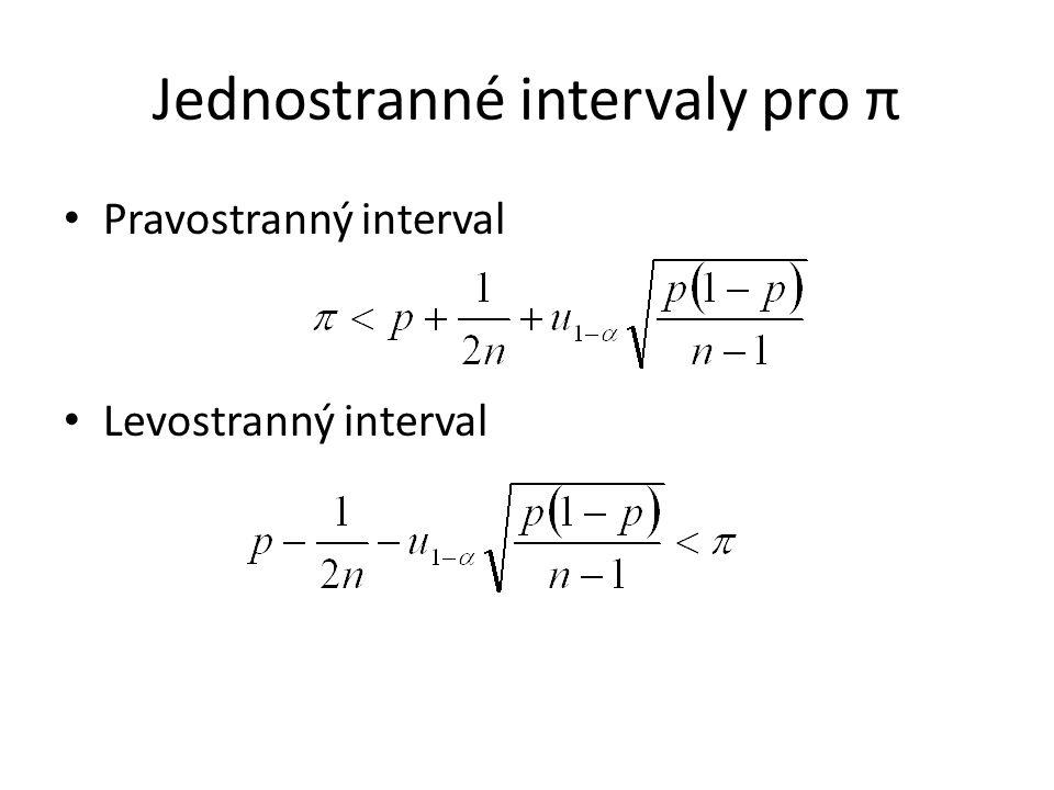 Jednostranné intervaly pro π Pravostranný interval Levostranný interval
