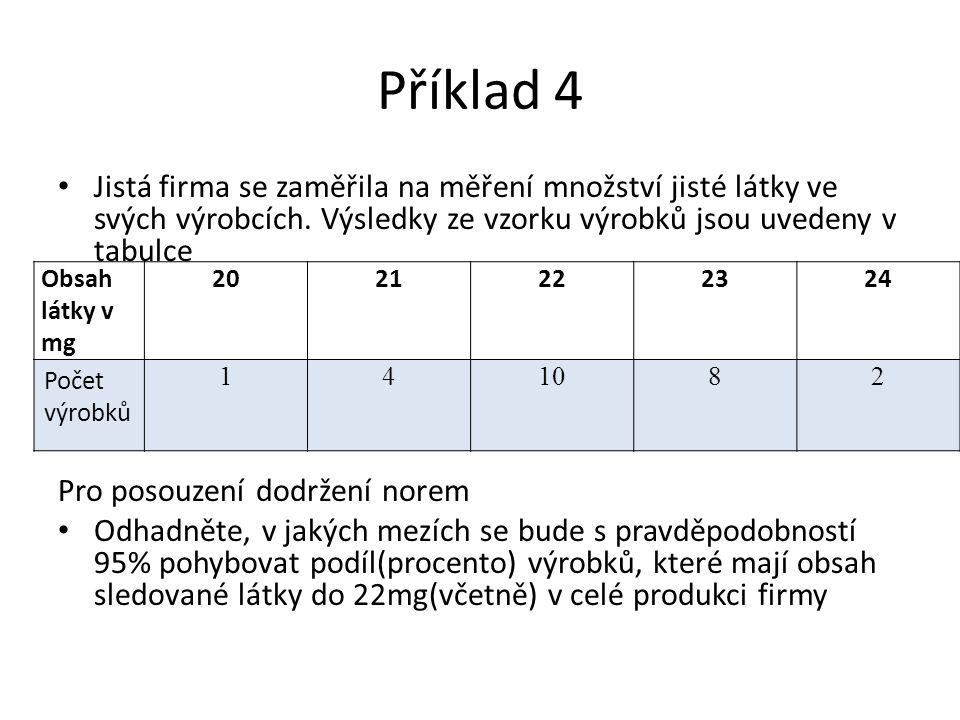 Příklad 4 Jistá firma se zaměřila na měření množství jisté látky ve svých výrobcích.