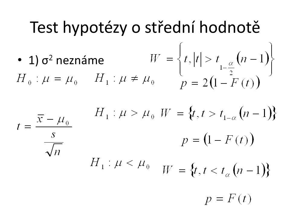 Test hypotézy o střední hodnotě 1) σ 2 neznáme