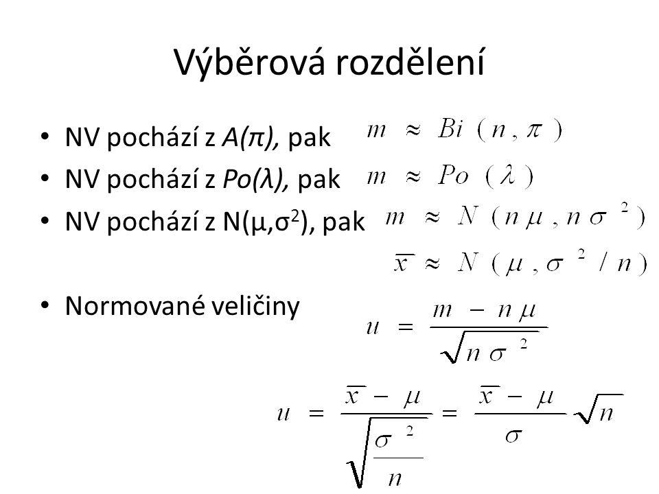 Výběrová rozdělení NV pochází z A(π), pak NV pochází z Po(λ), pak NV pochází z N(µ,σ 2 ), pak Normované veličiny