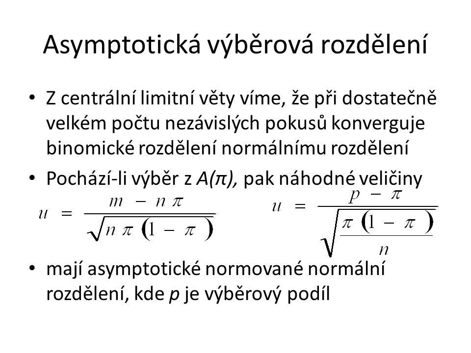 Asymptotická výběrová rozdělení Z centrální limitní věty víme, že při dostatečně velkém počtu nezávislých pokusů konverguje binomické rozdělení normálnímu rozdělení Pochází-li výběr z A(π), pak náhodné veličiny mají asymptotické normované normální rozdělení, kde p je výběrový podíl