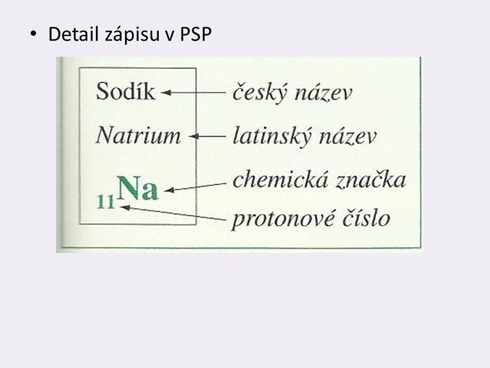 Skupiny v PSP jsou pojmenovány: I.A skupina – alkalické kovy II.A skupina – kovy alkalických zemin III.A skupina – triely IV.A skupina – tetrely V.A skupina – pentely VI.A skupina chalkogeny VII.A skupina – halogeny VIII.A skupina – vzácné plyny