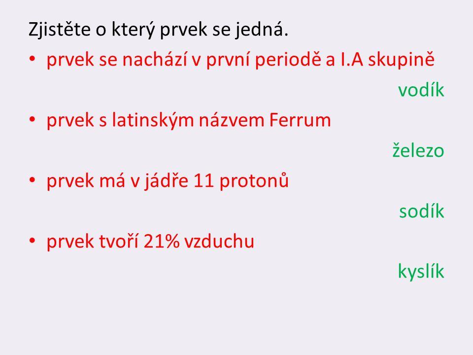 Zdroje: Základy chemie 1 – Doc.RNDr., Pavel Beneš, CSc., PhDr.