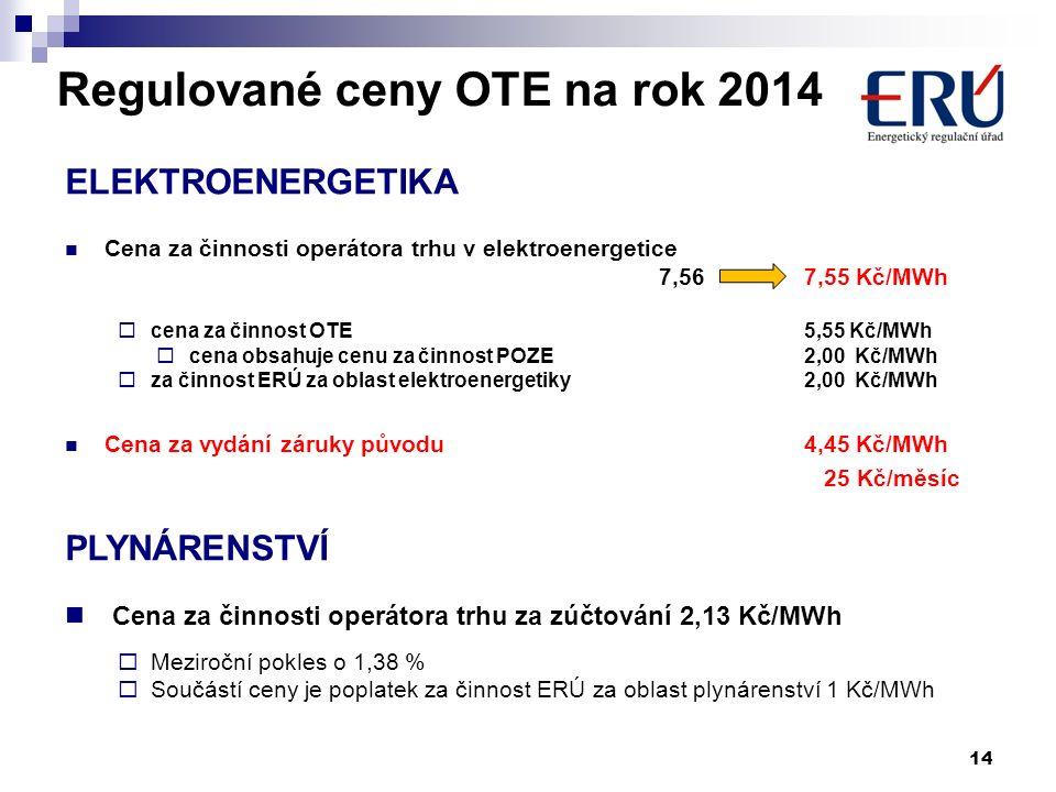 Regulované ceny OTE na rok 2014 14 ELEKTROENERGETIKA Cena za činnosti operátora trhu v elektroenergetice 7,567,55 Kč/MWh  cena za činnost OTE5,55 Kč/