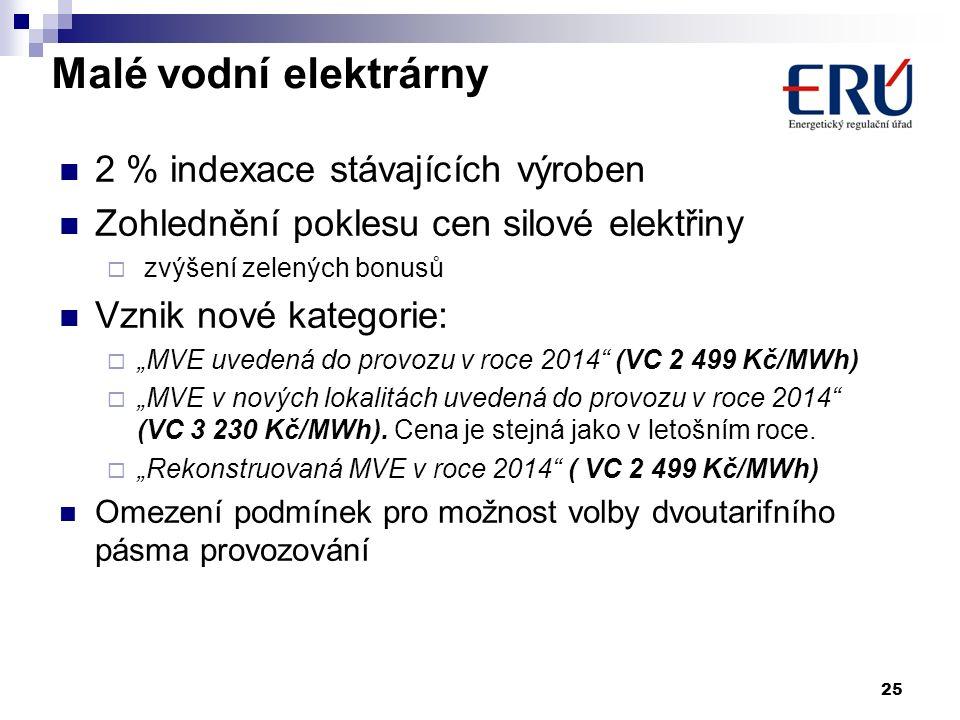 """Malé vodní elektrárny 2 % indexace stávajících výroben Zohlednění poklesu cen silové elektřiny  zvýšení zelených bonusů Vznik nové kategorie:  """"MVE"""
