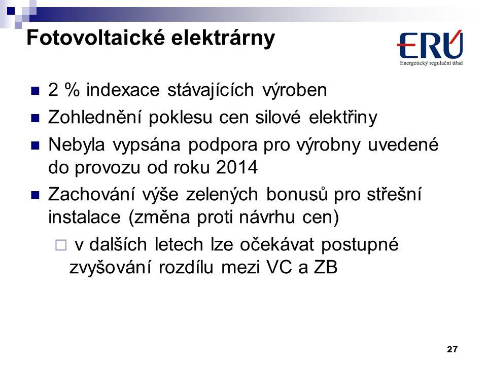 Fotovoltaické elektrárny 2 % indexace stávajících výroben Zohlednění poklesu cen silové elektřiny Nebyla vypsána podpora pro výrobny uvedené do provoz