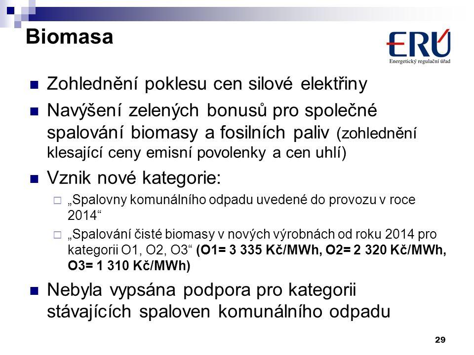 Biomasa Zohlednění poklesu cen silové elektřiny Navýšení zelených bonusů pro společné spalování biomasy a fosilních paliv (zohlednění klesající ceny e