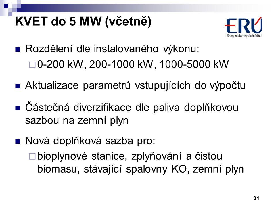 KVET do 5 MW (včetně) Rozdělení dle instalovaného výkonu:  0-200 kW, 200-1000 kW, 1000-5000 kW Aktualizace parametrů vstupujících do výpočtu Částečná